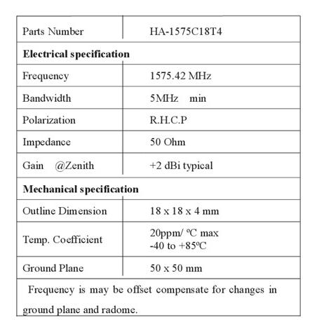 한국안테나 Patch Antennas  4