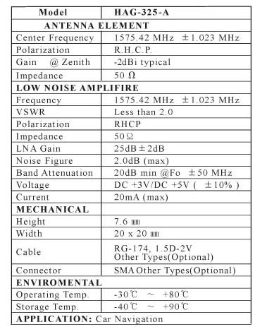 한국안테나 Module Antennas  4