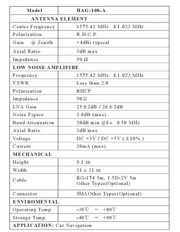 한국안테나 Module Antennas  7