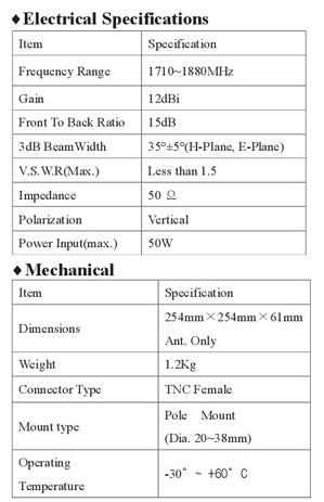 한국안테나 Patch Antennas  13