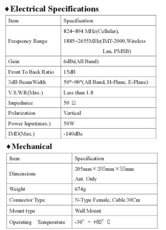 한국안테나 Patch Antennas  25