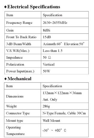 한국안테나 Patch Antennas  28