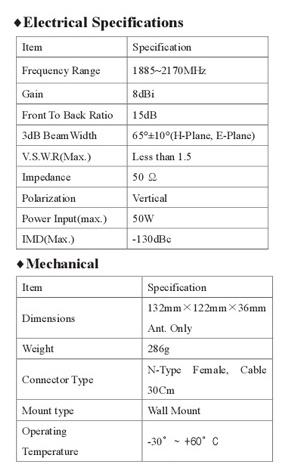 한국안테나 Patch Antennas  34
