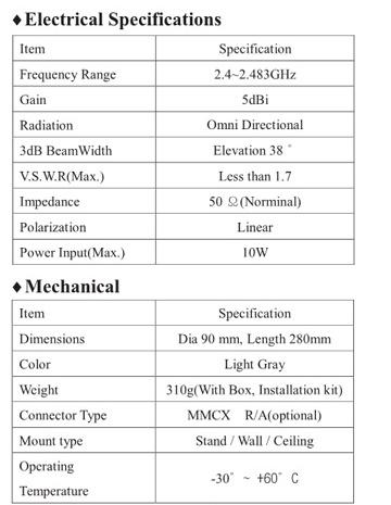 한국안테나 Omni Antennas  7
