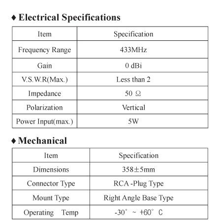 한국안테나 Keyless Antennas  7