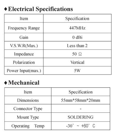 한국안테나 Keyless Antennas  13