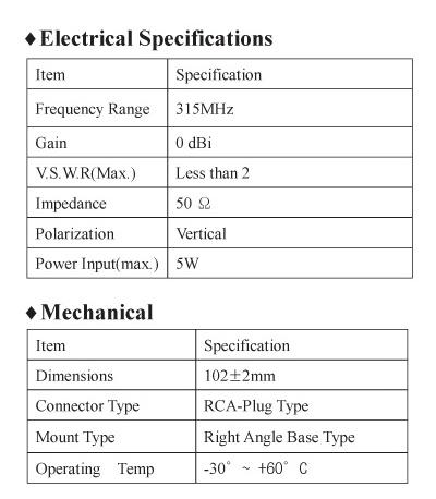 한국안테나 Keyless Antennas  19