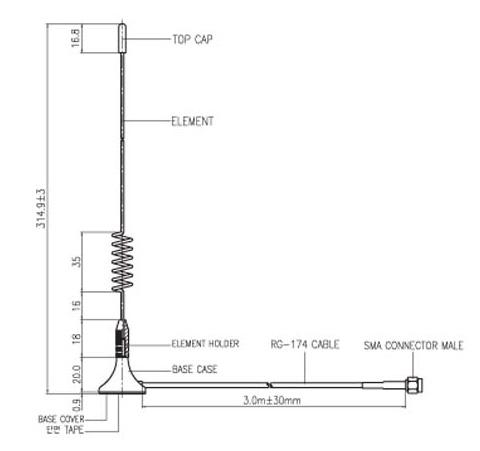 한국안테나 Magnet Mount Antennas  11
