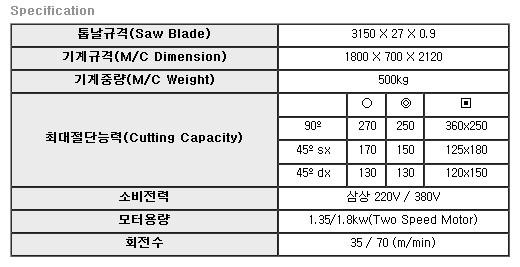 남양테크 밴드 Saw SN360 SA-ID