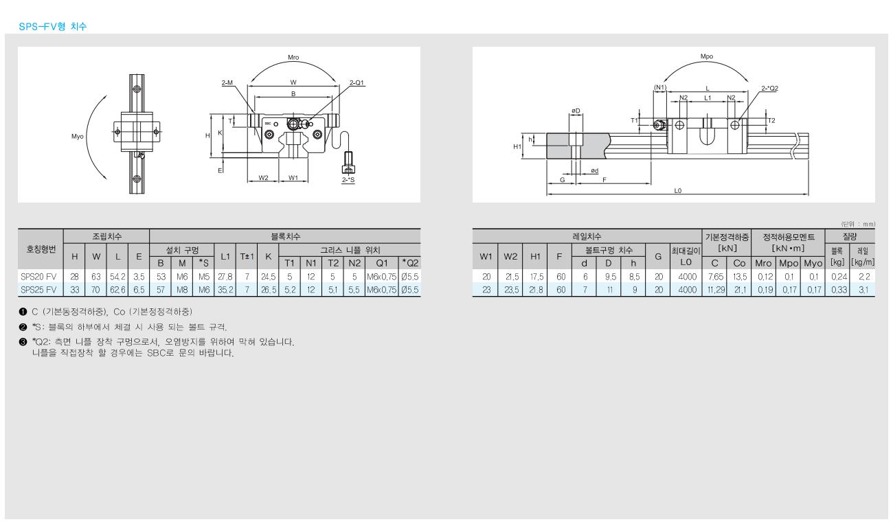 (주)에스비씨리니어 SPG/SPS 저소음형 SPS-FV