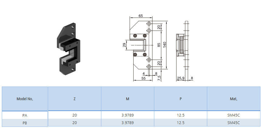 SBC LINEAR Wiper and lubrication unit PA, PB