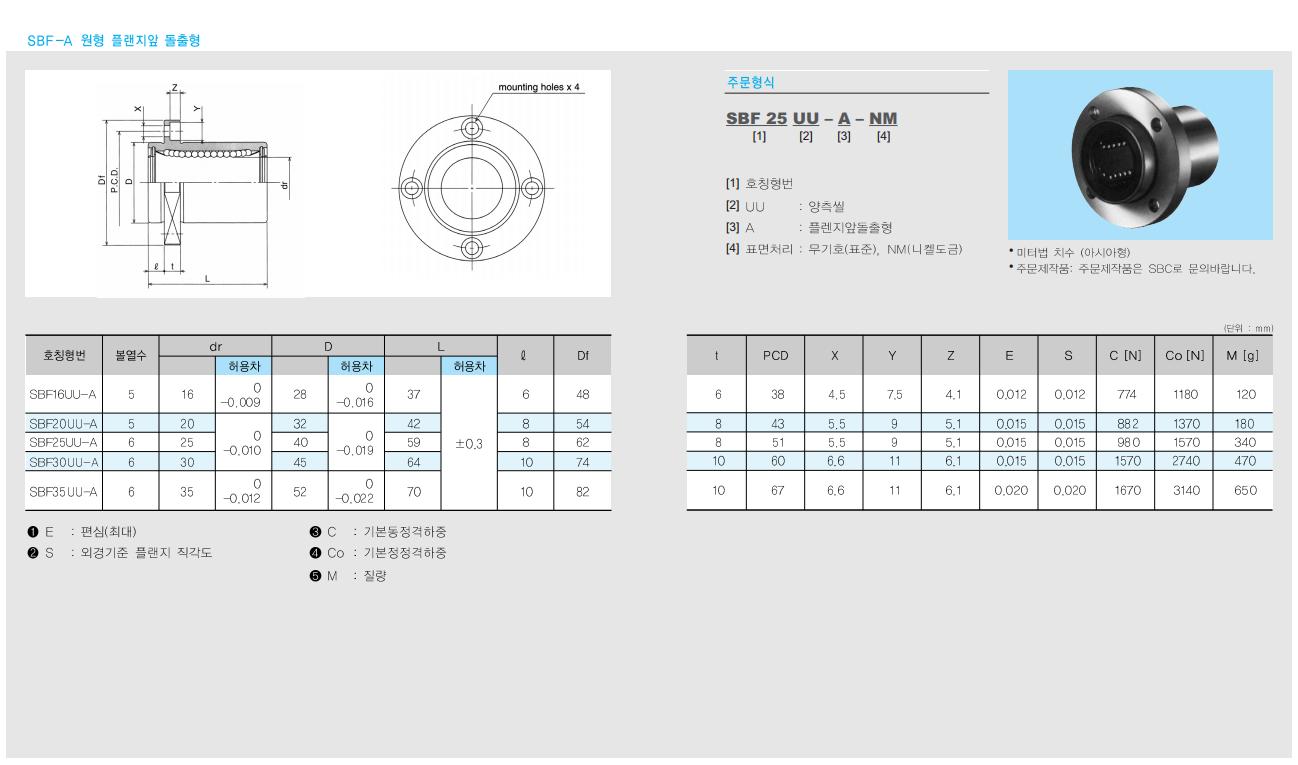 (주)에스비씨리니어 아시아형 볼부쉬 (원형 플랜지앞 돌출형) SBF-A