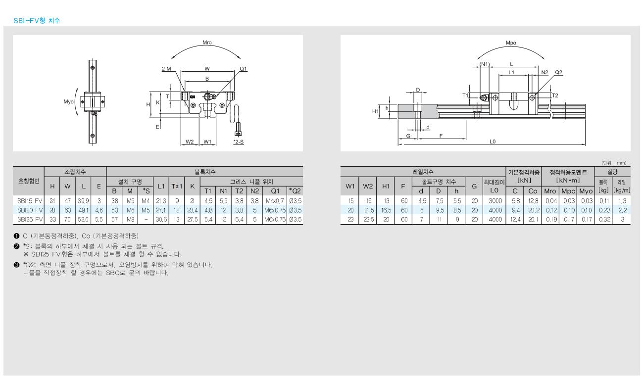 (주)에스비씨리니어 SBI 고하중형 SBI-FV