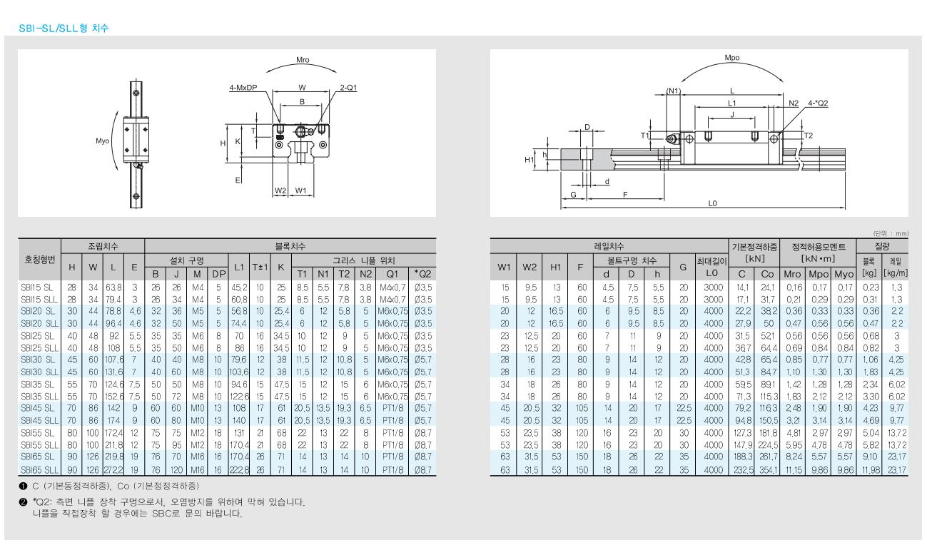 (주)에스비씨리니어 SBI 고하중형 SBI-SLS/SL/SLL