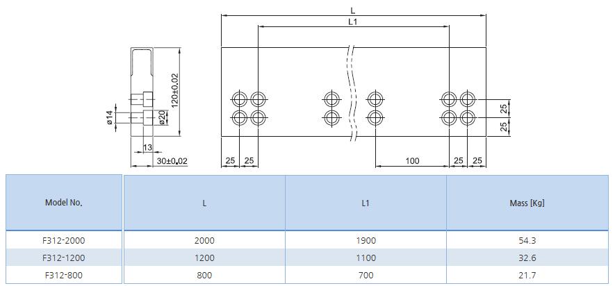 SBC LINEAR Flat Rail F312