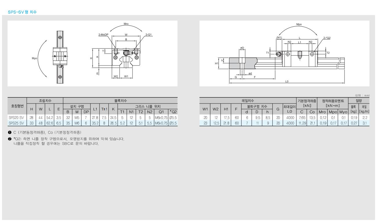 (주)에스비씨리니어 SPG/SPS 저소음형 SPS-SV