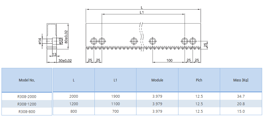 SBC LINEAR Rack Rail R308