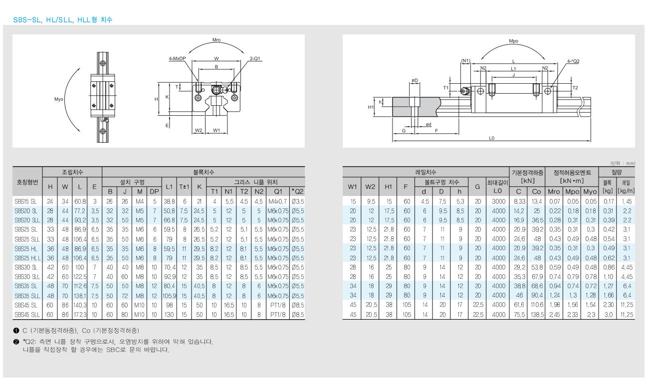 (주)에스비씨리니어 SBG 표준형 SBS-SL/SLL/HL/HLL