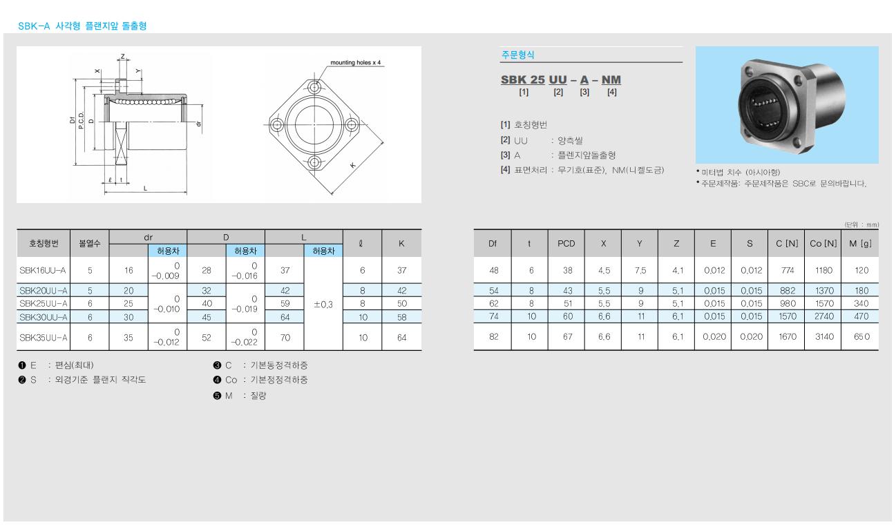 (주)에스비씨리니어 아시아형 볼부쉬 (사각형 플랜지앞 돌출형) SBK-A
