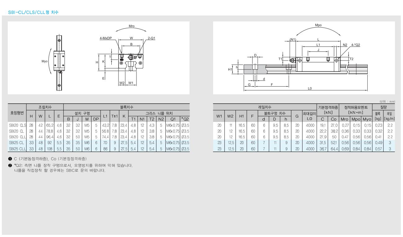 (주)에스비씨리니어 SBI 고하중형 SBI-CL/CLS/CLL
