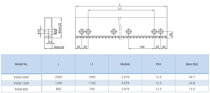 SBC LINEAR Rack Rail R312