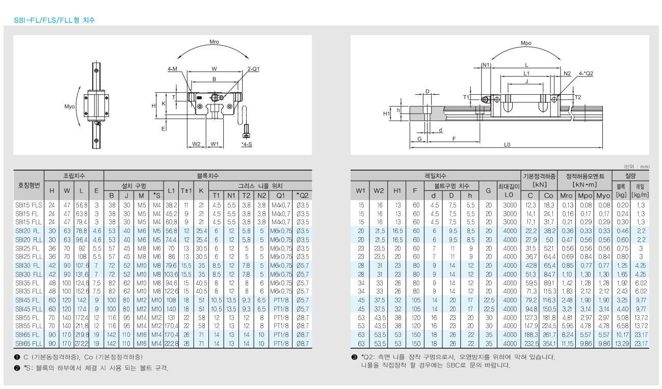 (주)에스비씨리니어 SBI 고하중형 SBI-FL/FLS/FLL