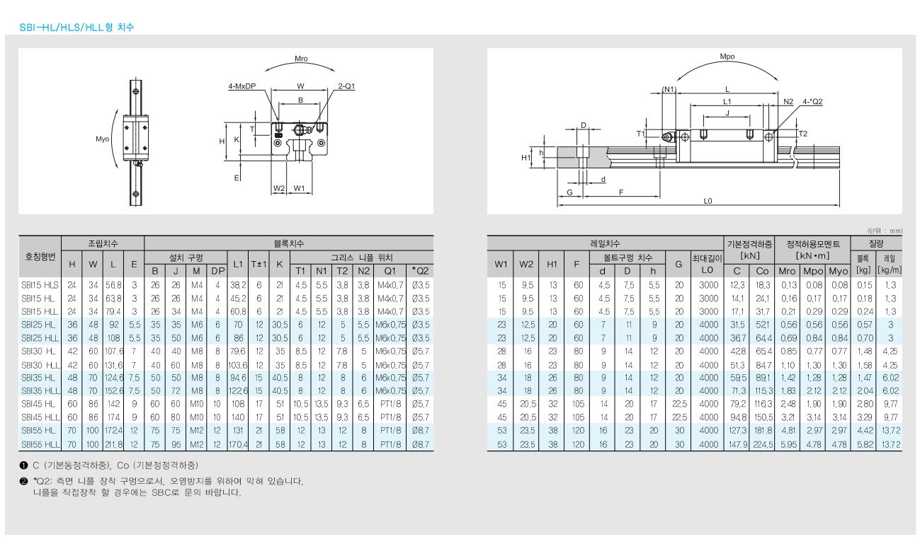(주)에스비씨리니어 SBI 고하중형 SBI-HL/HLS/HLL