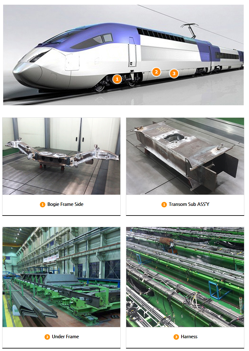 SE-AN PRECISION MACHINERY High Speed Train