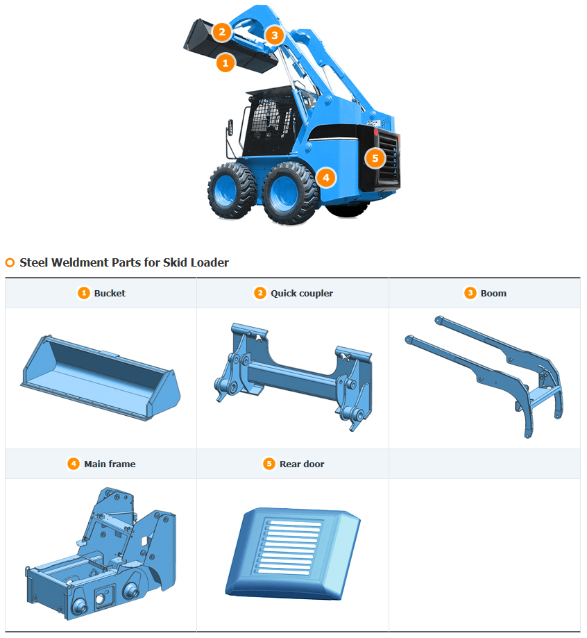 SE-AN PRECISION MACHINERY Steel Weldments : Skid Loaders