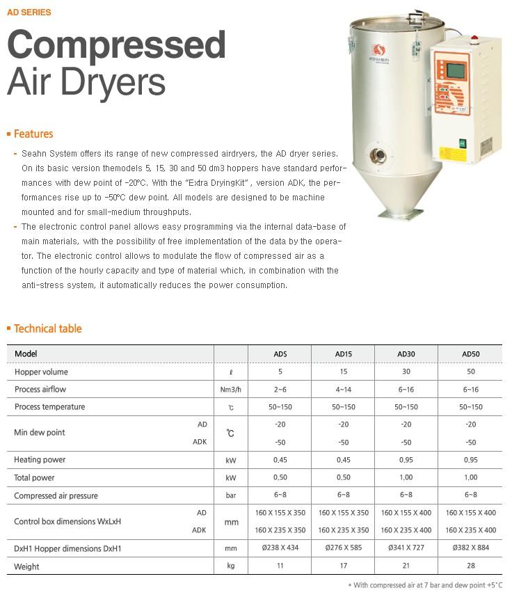 SEAHN SYSTEM Compressed Air Dryers