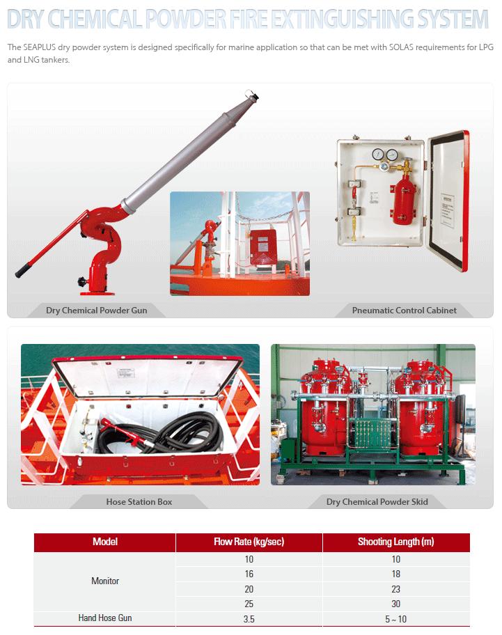 Seaplus Dry Chemical Powder Fire Extinguishing System