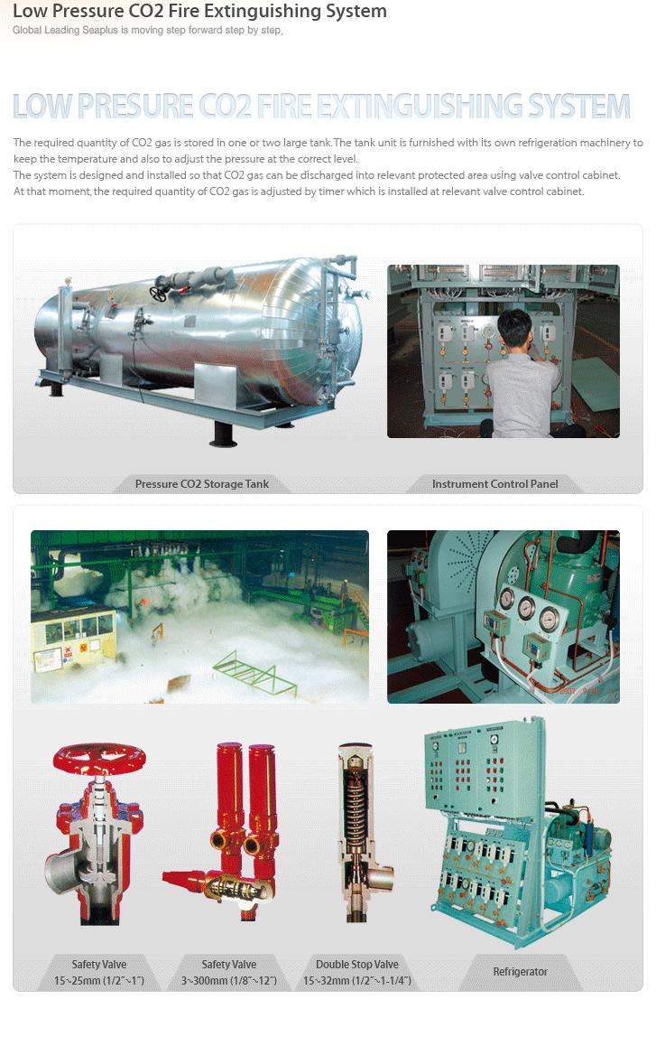 Seaplus Low Pressure CO2 Fire Extinguishing System