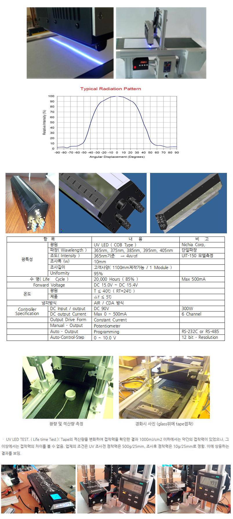 (주)세명백트론 Line Scan용 UV LED Module(일반)  1