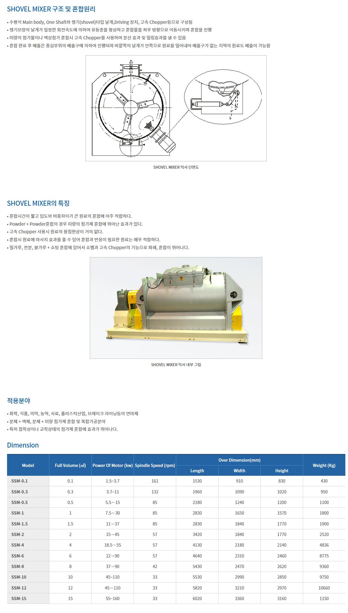 (주)세지테크 Shovel Mixer SSM Series