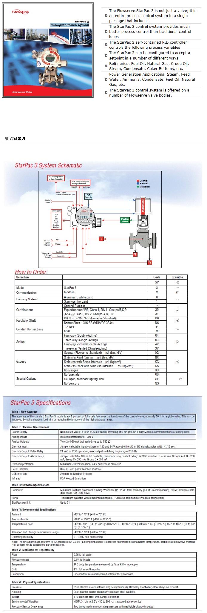 세준산업 StarPac 3 Intelligent Control System