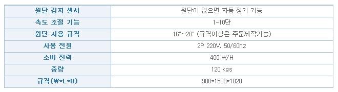 (주)세명정밀 자동연단기 90도 회전기 SM 300 1