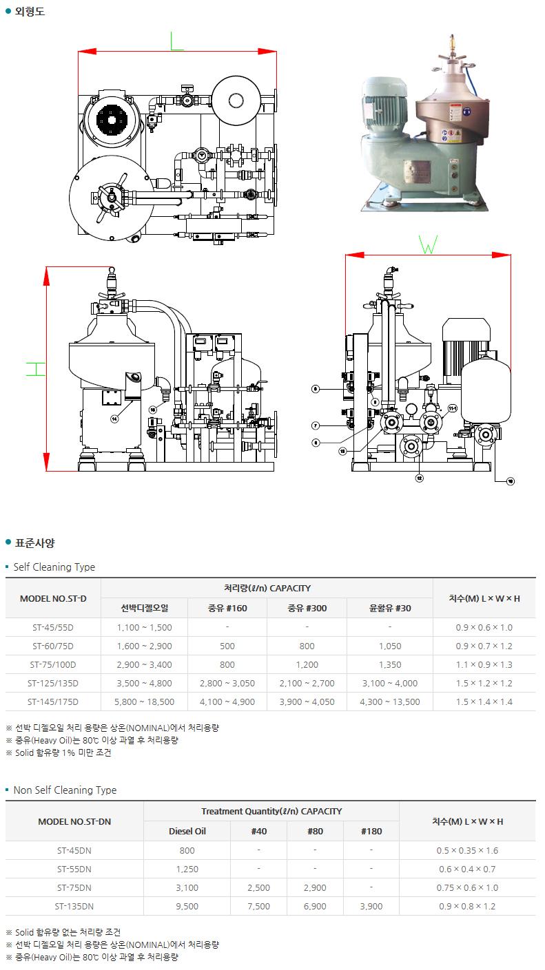 (주)센텍기술 디스크형 원심분리기 STD-Series, STDN-Series 2
