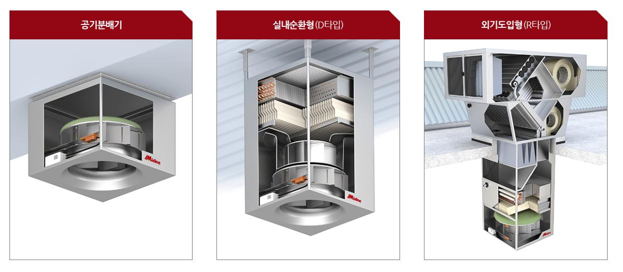 서번산업엔지니어링(주) MIRINE® 천정형 공기조화기  1
