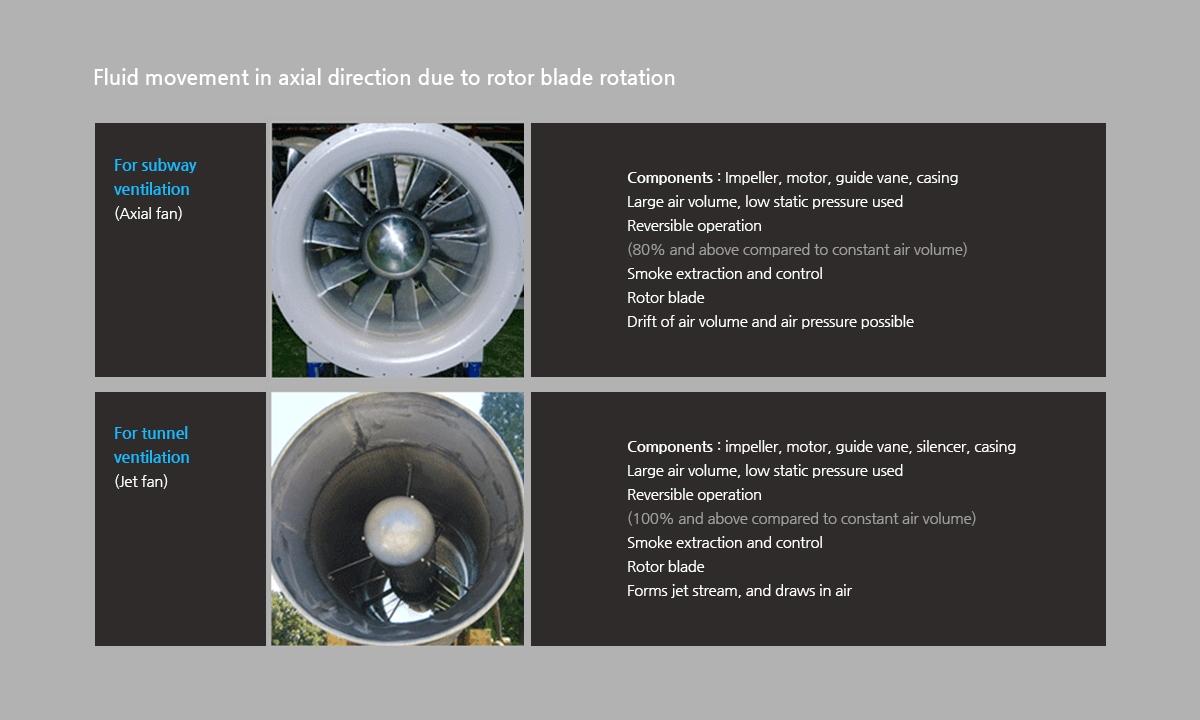 SERVAN Axial fans / Jet fans  1