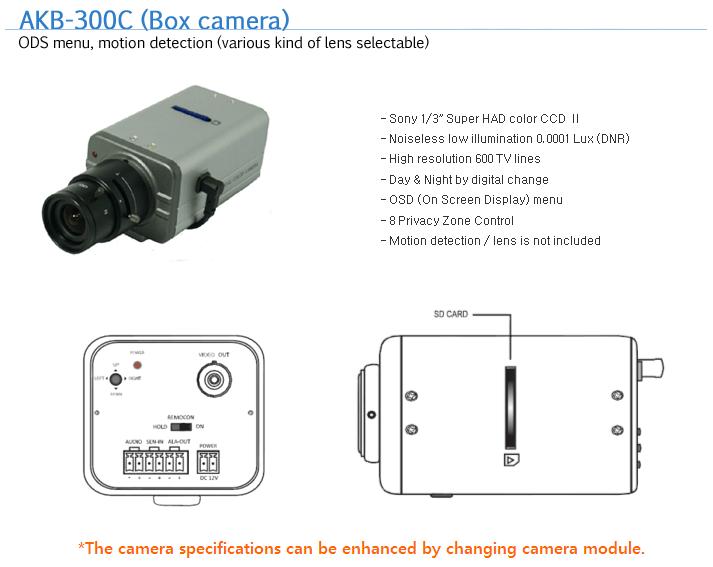 Seorim Technology DVR Embedded Camera AKB-300C, AKD-300C