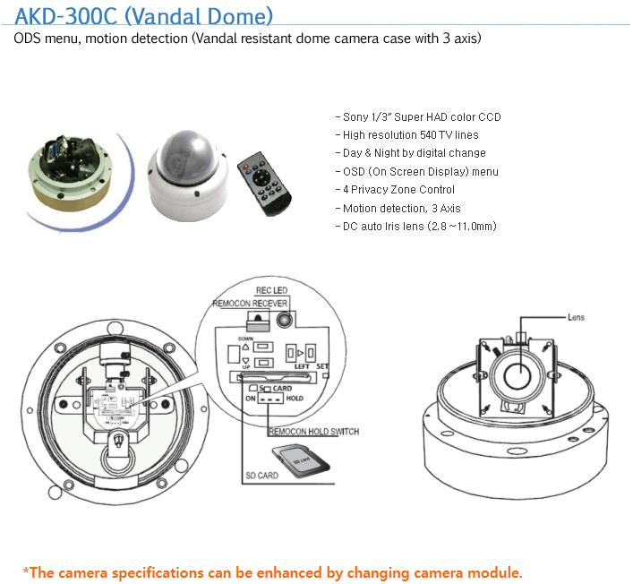 Seorim Technology DVR Embedded Camera AKB-300C, AKD-300C 1