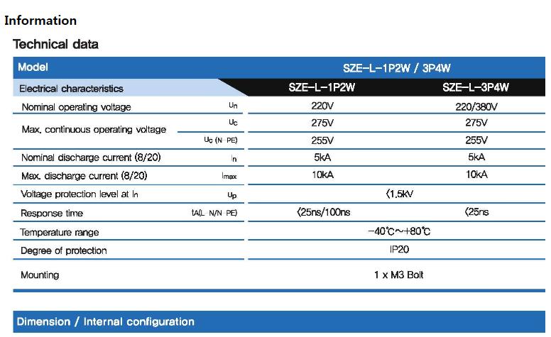 Serge Free Panel Board SZE-L-1P2W