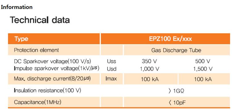 Serge Free Equipotential Bonding EPZ 100 Ex