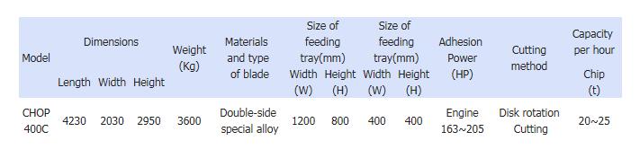 Serim Chopmill Self-Propelled (Wood Chip) CHOP 400C