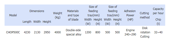 Serim Chopmill Self-Propelled (Wood Chip) CHOP 500C