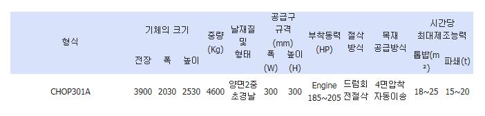 (주)세림쵸프밀 자주식 CHOP 301A 1