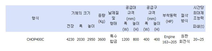 (주)세림쵸프밀 자주식 (우드칩 전용) CHOP 400C 1