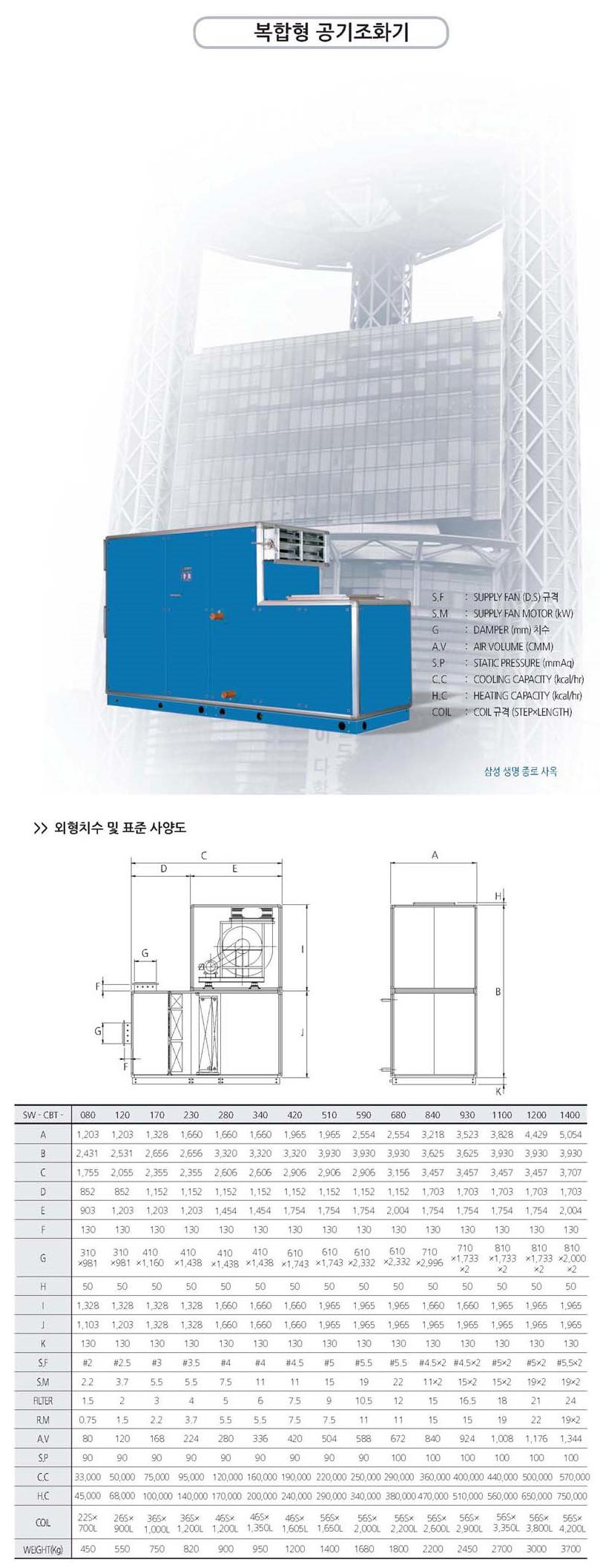 (주)세원기연 복합형 공기조화기