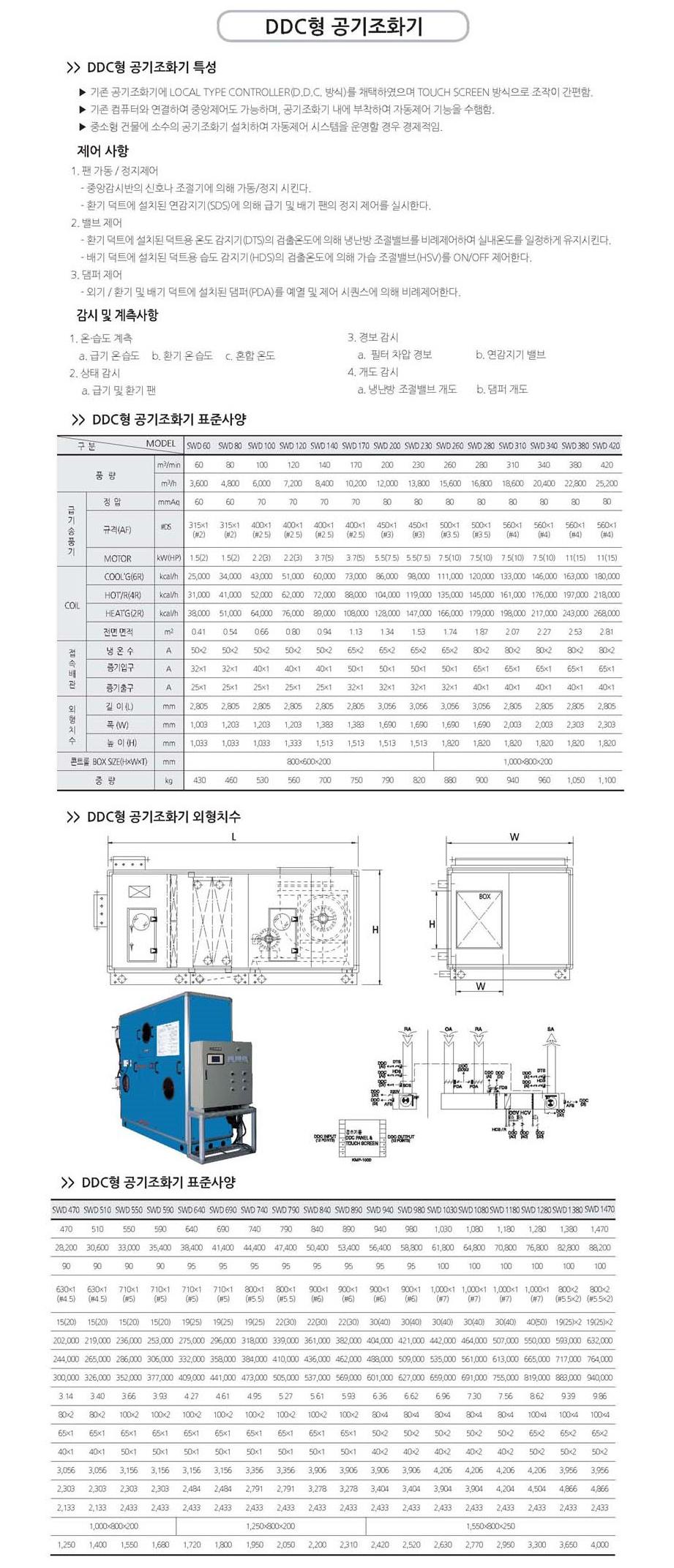 (주)세원기연 DDC형 공기조화기 SWD