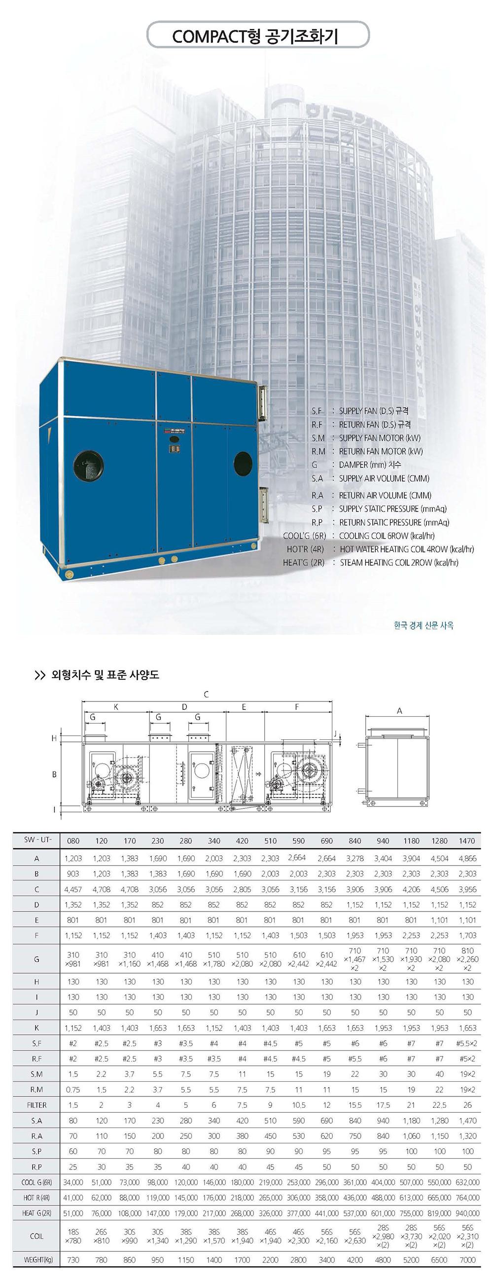 (주)세원기연 Compact형 공기조화기 SW-UT-